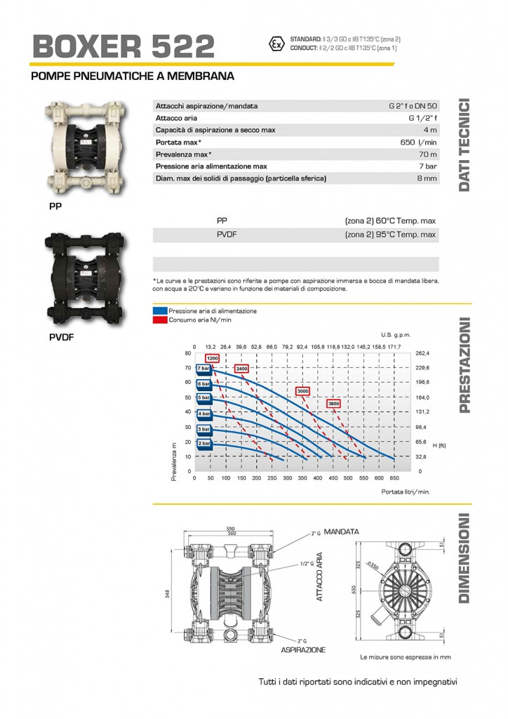 Catalogo-Pompe-Membrana_Pagina_6