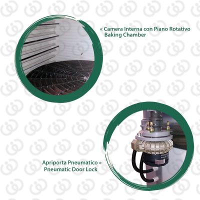 Flasks Baking Furnaces details